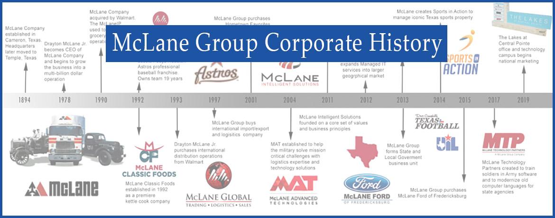 McLane Group Company History